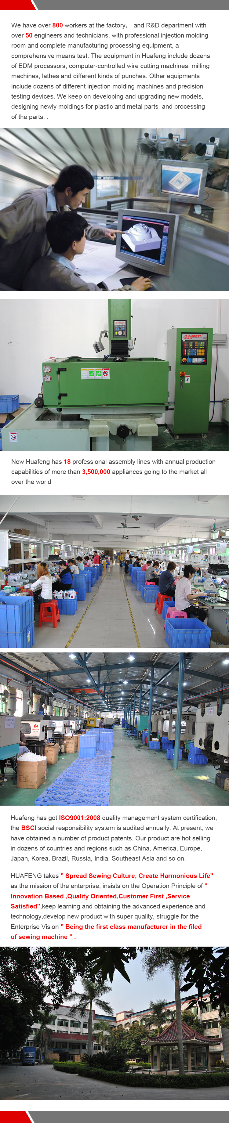electric sewing machine factory